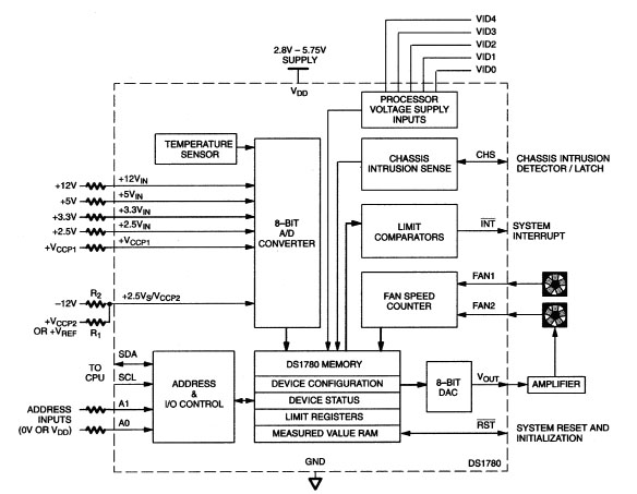 DS1780 Functional Block Diagram