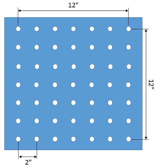 Multi-band Antenna Mounting Plate